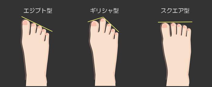 3つの足型